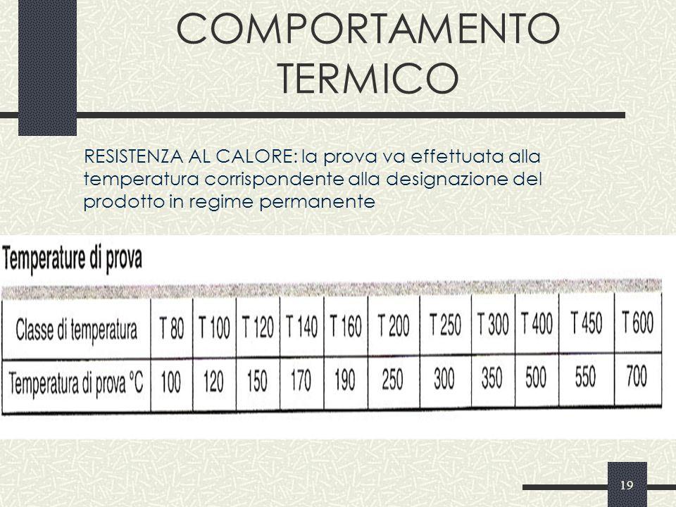 20 RESISTENZA AL FUOCO RESISTENZA AL FUOCO DI FULIGGINE 1000 PER 30 La dichiarazione del fabbricante riportante la distanza in mm da materiale combustibile deve essere soddisfatta sia: - per le normali temperature di funzionamento T 80 T 600 con ARIA A 20° TEMPERATURE DI SUPERFICIE DEL MATERIALE COMBUSTIBILE NON SUPERIORE A 85° - per fuoco da fuliggine, temperatura interna 1000° x 30 ARIA 20° TEMPERATURA MATERIALE COMBUSTIBILE 100°