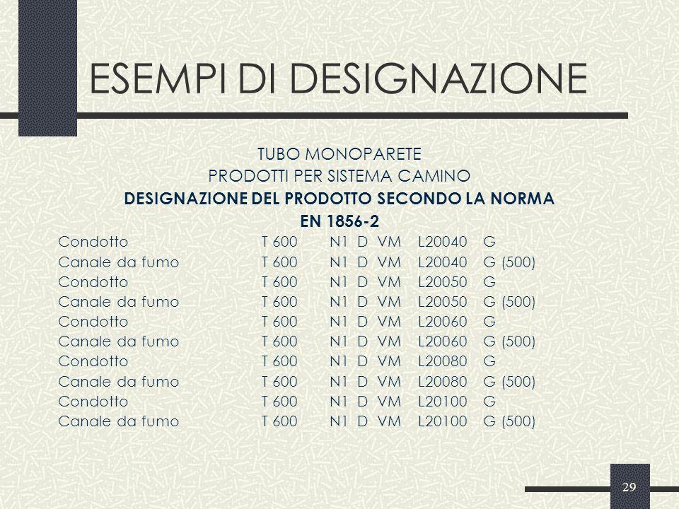 30 ESEMPI DI DESIGNAZIONE TUBO DOPPIA PARETE COIB.