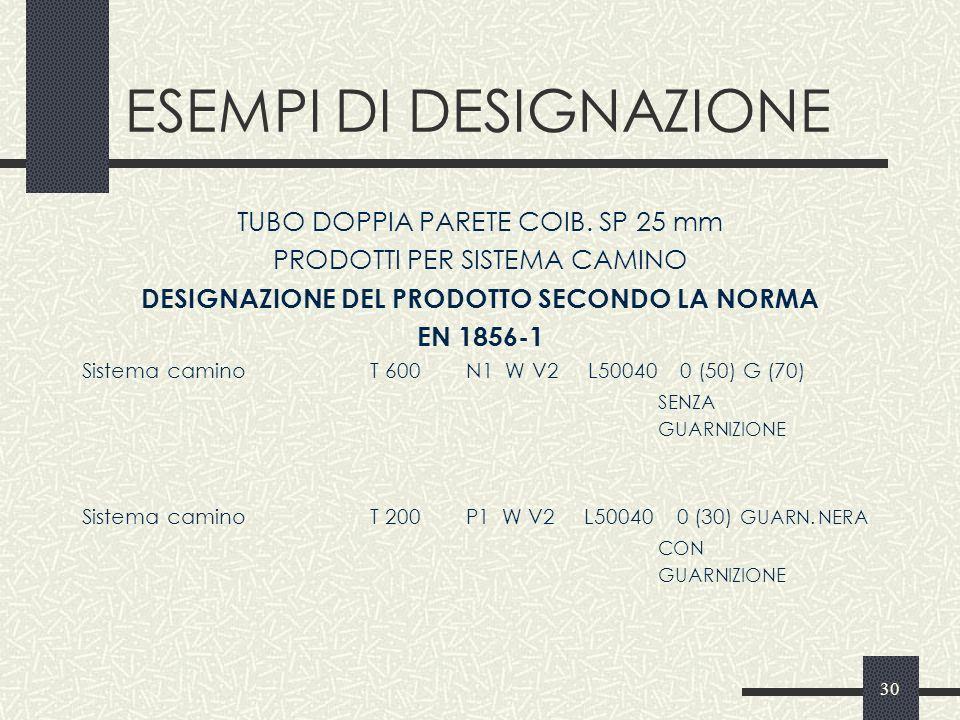 31 ESEMPI DI DESIGNAZIONE TUBO DOPPIA PARETE COIB.