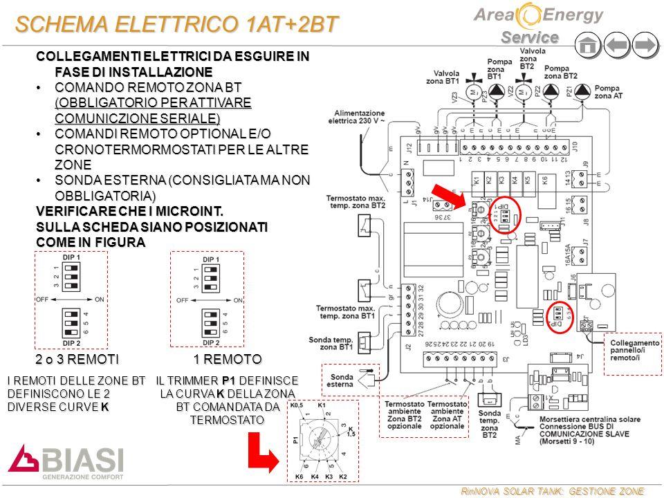 RinNOVA SOLAR TANK: GESTIONE ZONE Service SCHEMA ELETTRICO 1AT+2BT COLLEGAMENTI ELETTRICI DA ESGUIRE IN FASE DI INSTALLAZIONE COMANDO REMOTO ZONA BT (