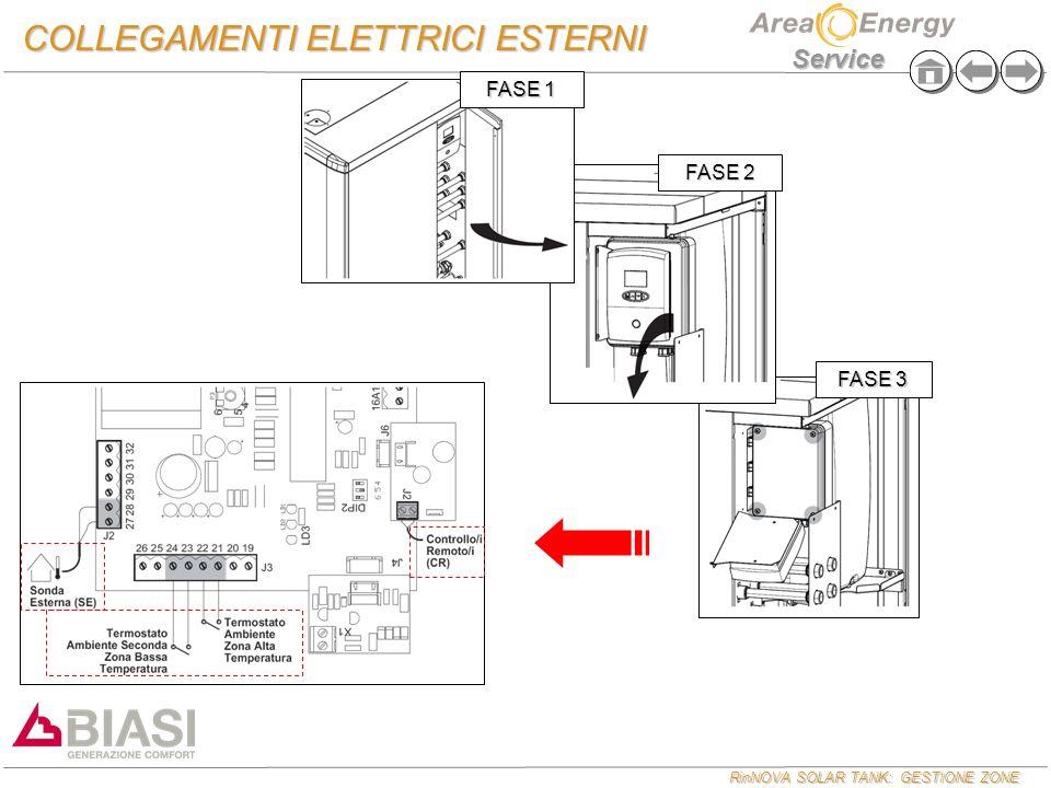 RinNOVA SOLAR TANK: GESTIONE ZONE Service COLLEGAMENTI ELETTRICI ESTERNI FASE 2 FASE 1 FASE 3