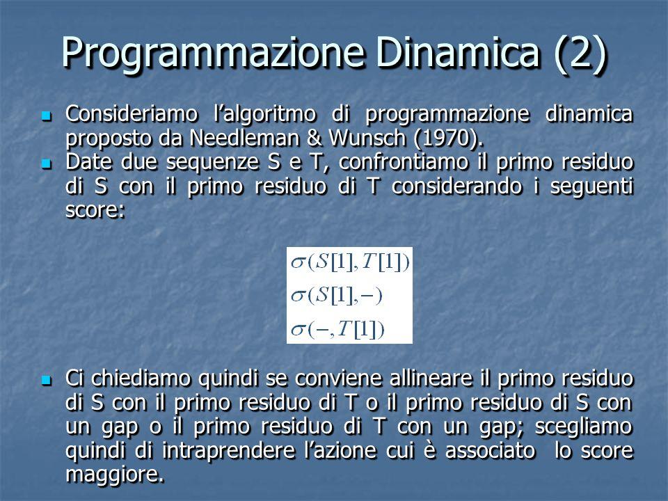 Programmazione Dinamica (2) Consideriamo lalgoritmo di programmazione dinamica proposto da Needleman & Wunsch (1970).