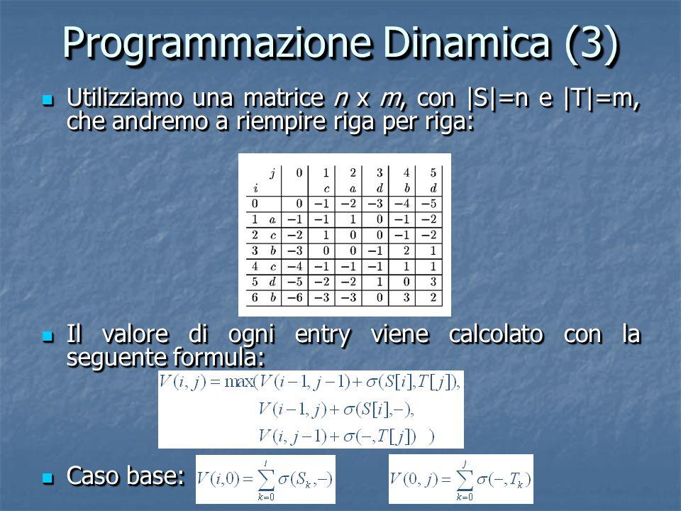 Programmazione Dinamica (3) Utilizziamo una matrice n x m, con |S|=n e |T|=m, che andremo a riempire riga per riga: Utilizziamo una matrice n x m, con |S|=n e |T|=m, che andremo a riempire riga per riga: Il valore di ogni entry viene calcolato con la seguente formula: Il valore di ogni entry viene calcolato con la seguente formula: Caso base: Caso base: Utilizziamo una matrice n x m, con |S|=n e |T|=m, che andremo a riempire riga per riga: Utilizziamo una matrice n x m, con |S|=n e |T|=m, che andremo a riempire riga per riga: Il valore di ogni entry viene calcolato con la seguente formula: Il valore di ogni entry viene calcolato con la seguente formula: Caso base: Caso base: