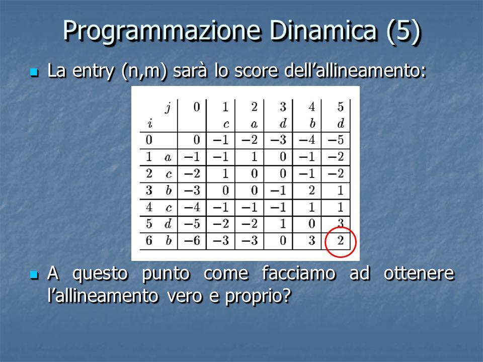 Programmazione Dinamica (5) La entry (n,m) sarà lo score dellallineamento: La entry (n,m) sarà lo score dellallineamento: A questo punto come facciamo ad ottenere lallineamento vero e proprio.