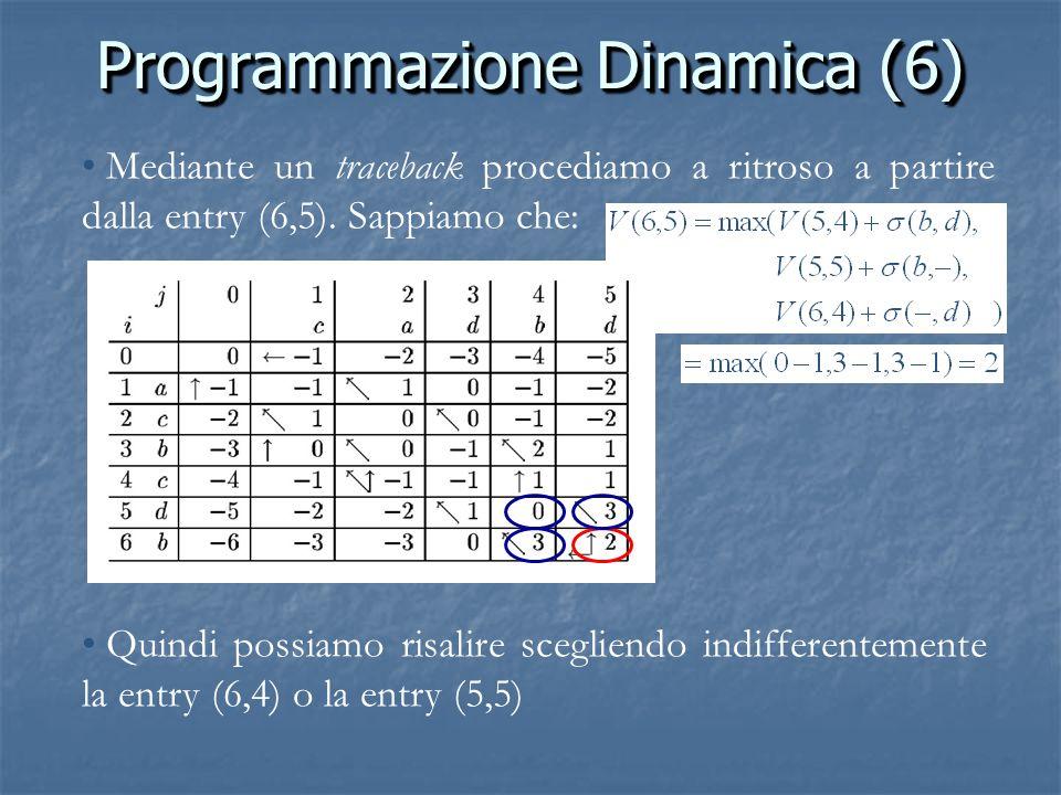 Programmazione Dinamica (6) Mediante un traceback procediamo a ritroso a partire dalla entry (6,5).