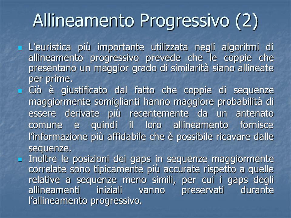 Allineamento Progressivo (2) Leuristica più importante utilizzata negli algoritmi di allineamento progressivo prevede che le coppie che presentano un maggior grado di similarità siano allineate per prime.