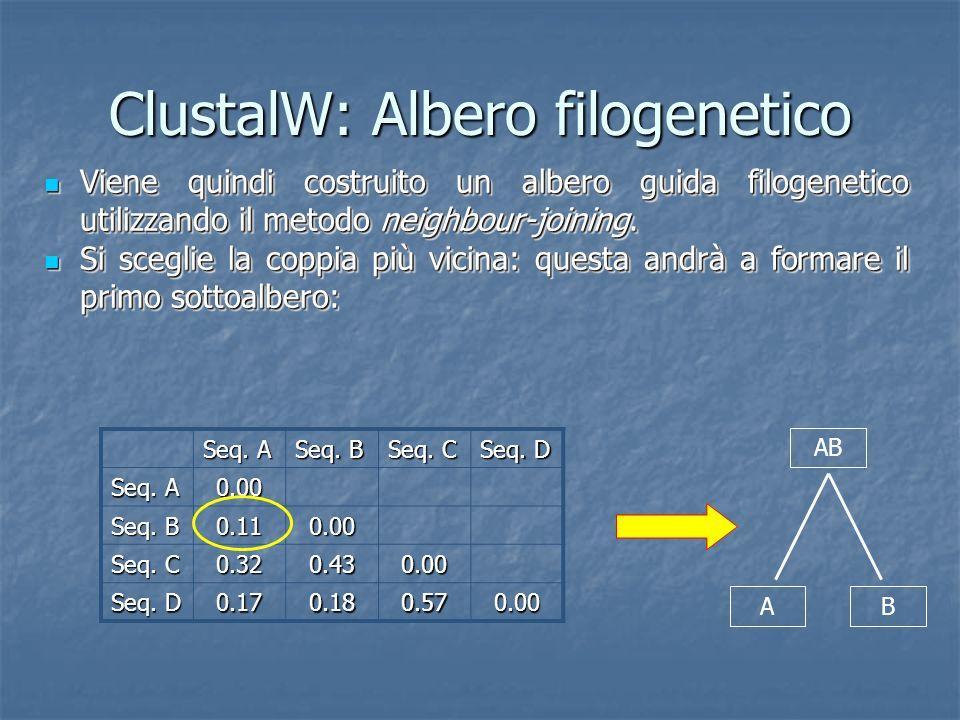 ClustalW: Albero filogenetico Viene quindi costruito un albero guida filogenetico utilizzando il metodo neighbour-joining.