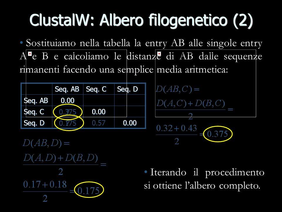 ClustalW: Albero filogenetico (2) Sostituiamo nella tabella la entry AB alle singole entry A e B e calcoliamo le distanze di AB dalle sequenze rimanenti facendo una semplice media aritmetica: Seq.