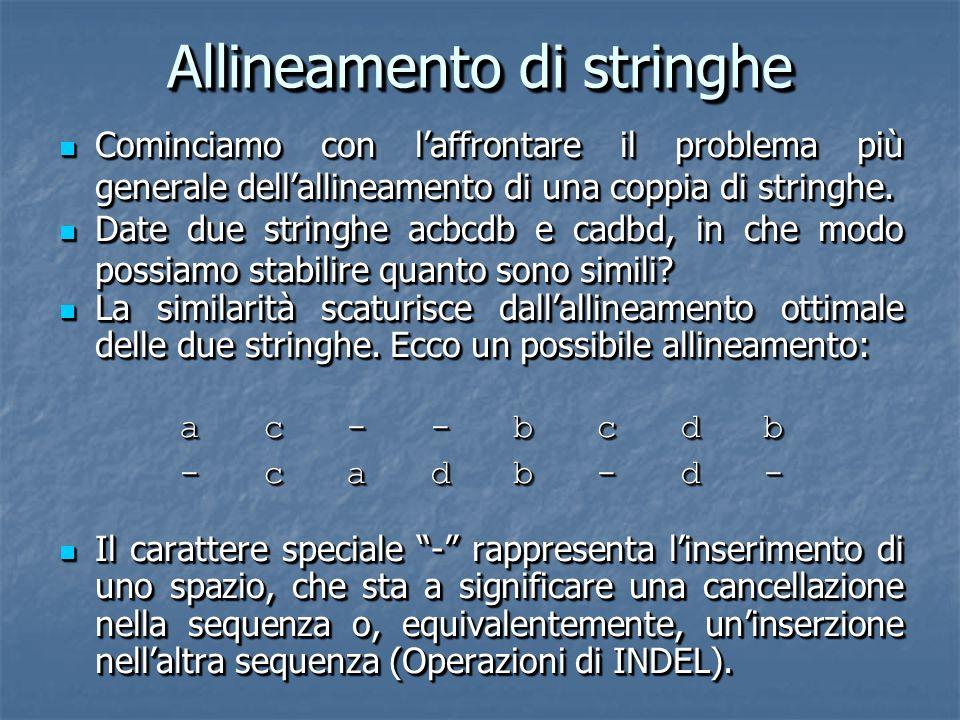 Allineamento di stringhe Cominciamo con laffrontare il problema più generale dellallineamento di una coppia di stringhe.
