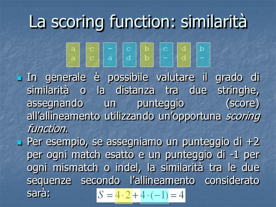 La scoring function: distanza Se assegniamo uno score pari a 0 nel caso di matches, pari ad 1 in caso di sostituzione di caratteri e pari a 2 in caso di allineamento con uno spazio, la distanza tra le due stringhe precedenti secondo lallineamento considerato è: Se assegniamo uno score pari a 0 nel caso di matches, pari ad 1 in caso di sostituzione di caratteri e pari a 2 in caso di allineamento con uno spazio, la distanza tra le due stringhe precedenti secondo lallineamento considerato è: a c - c b c d b a c a d b - d -