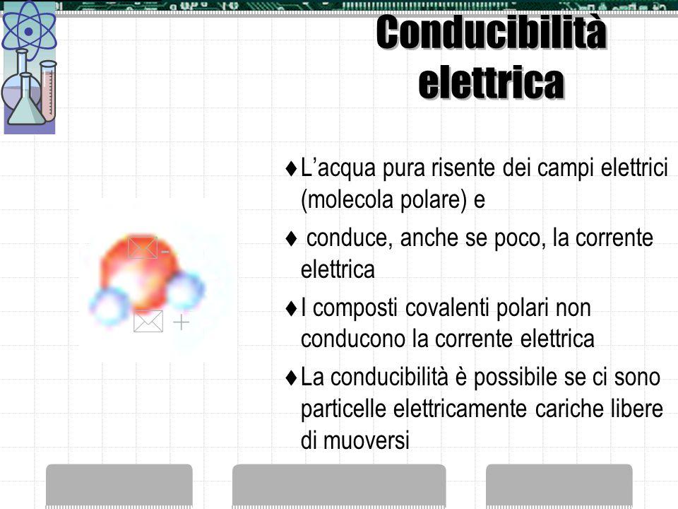 Conducibilità elettrica Lacqua pura risente dei campi elettrici (molecola polare) e conduce, anche se poco, la corrente elettrica I composti covalenti polari non conducono la corrente elettrica La conducibilità è possibile se ci sono particelle elettricamente cariche libere di muoversi - +