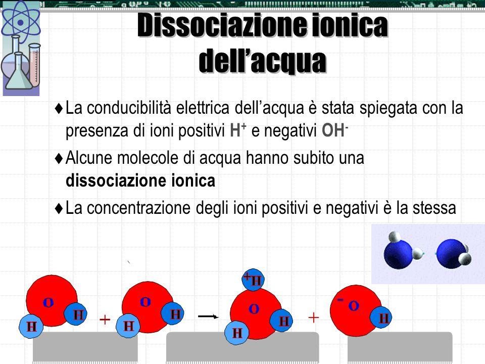 Dissociazione ionica dellacqua La conducibilità elettrica dellacqua è stata spiegata con la presenza di ioni positivi H + e negativi OH - Alcune molecole di acqua hanno subito una dissociazione ionica La concentrazione degli ioni positivi e negativi è la stessa