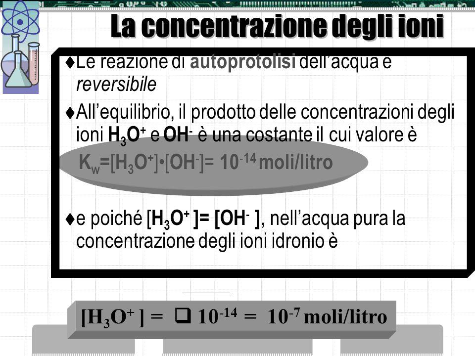 La concentrazione degli ioni [H 3 O + ] = 10 -14 = 10 -7 moli/litro Le reazione di autoprotolisi dellacqua è reversibile Allequilibrio, il prodotto delle concentrazioni degli ioni H 3 O + e OH - è una costante il cui valore è K w = [ H 3 O + ][ OH - ]= 10 -14 moli/litro e poiché [ H 3 O + ]= [OH - ], nellacqua pura la concentrazione degli ioni idronio è