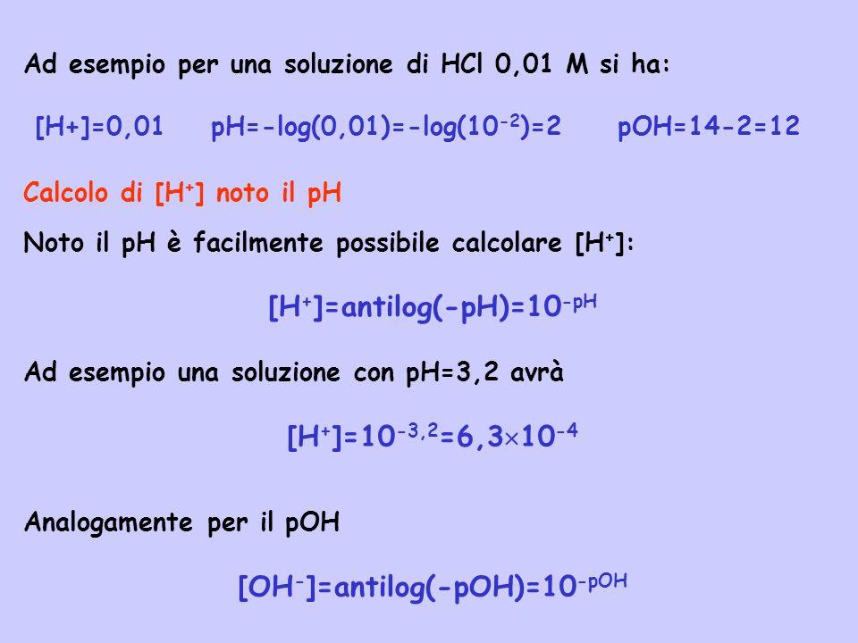 Ad esempio per una soluzione di HCl 0,01 M si ha: [H+]=0,01 pH=-log(0,01)=-log(10 -2 )=2 pOH=14-2=12 Noto il pH è facilmente possibile calcolare [H +