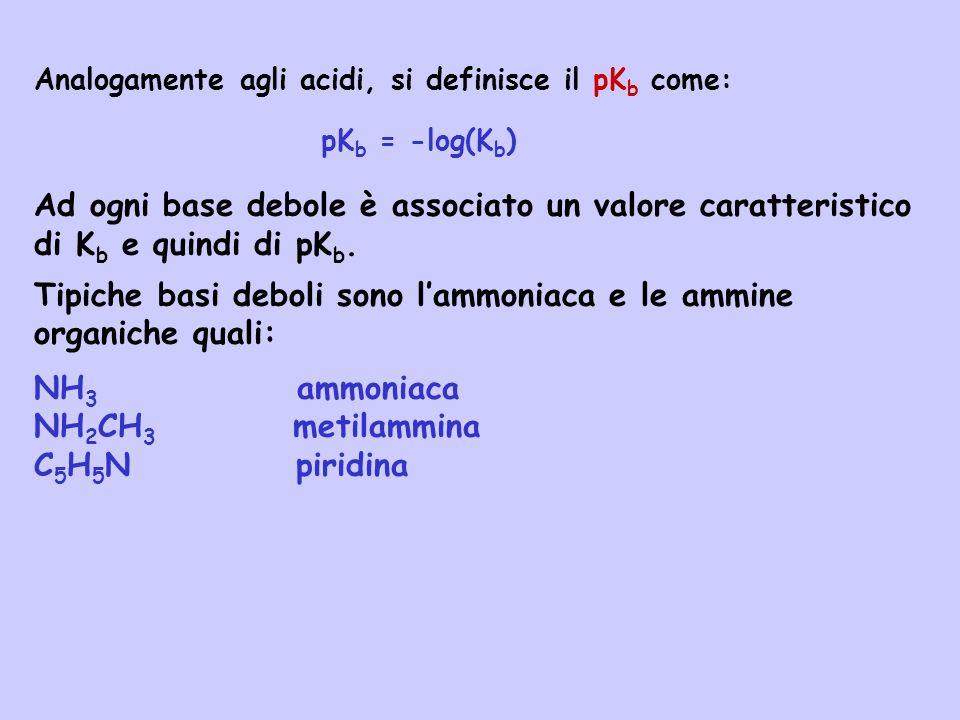 Ad ogni base debole è associato un valore caratteristico di K b e quindi di pK b. Tipiche basi deboli sono lammoniaca e le ammine organiche quali: NH