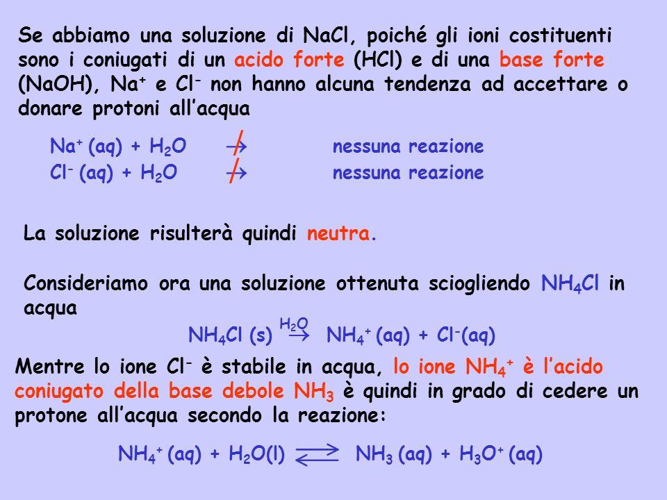 Se abbiamo una soluzione di NaCl, poiché gli ioni costituenti sono i coniugati di un acido forte (HCl) e di una base forte (NaOH), Na + e Cl - non han