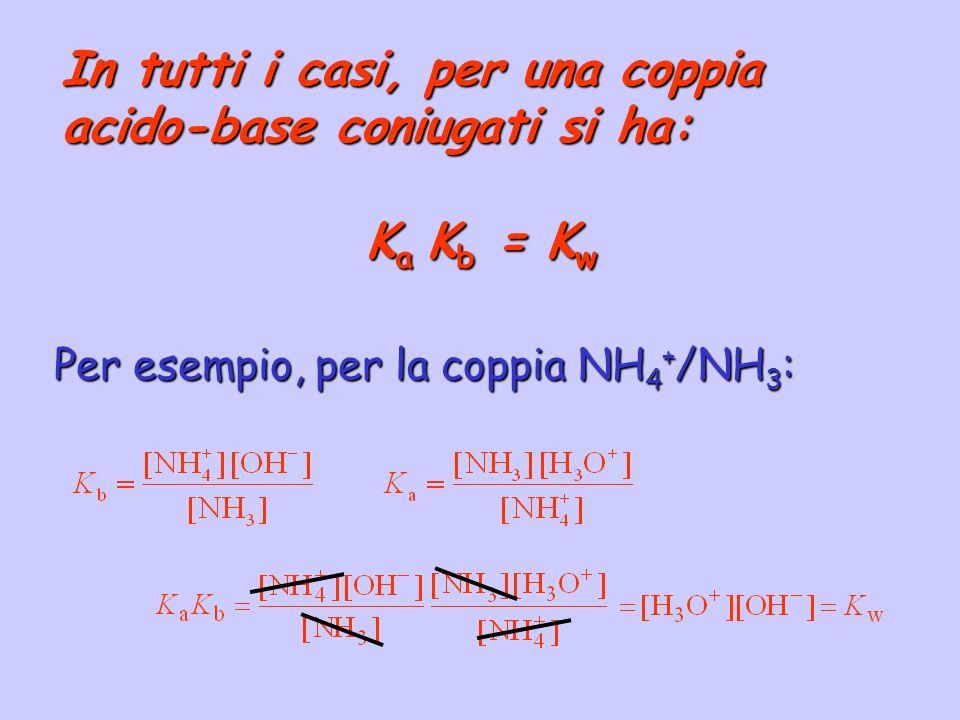 In tutti i casi, per una coppia acido-base coniugati si ha: K a K b = K w Per esempio, per la coppia NH 4 + /NH 3 :