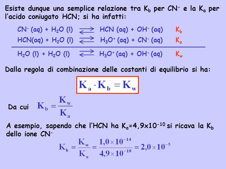 Esiste dunque una semplice relazione tra K b per CN - e la K a per lacido coniugato HCN; si ha infatti: Dalla regola di combinazione delle costanti di