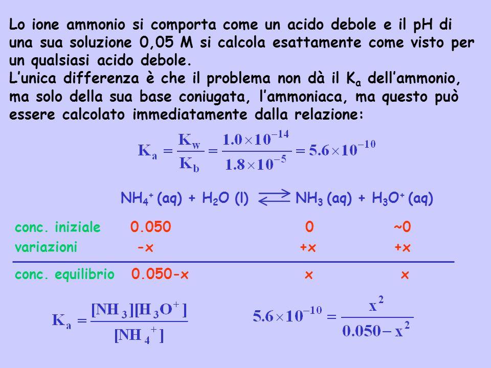 NH 4 + (aq) + H 2 O (l) NH 3 (aq) + H 3 O + (aq) conc. iniziale 0.050 0 ~0 variazioni -x +x +x conc. equilibrio 0.050-x x x Lo ione ammonio si comport