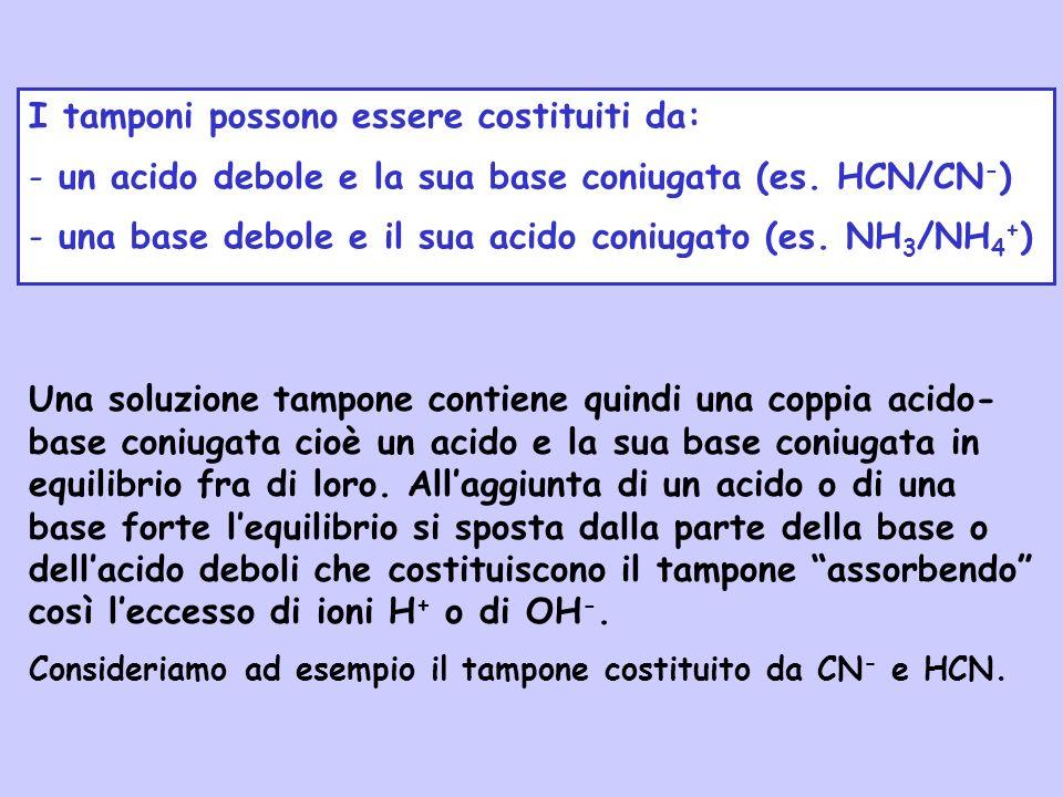 I tamponi possono essere costituiti da: - un acido debole e la sua base coniugata (es. HCN/CN - ) - una base debole e il sua acido coniugato (es. NH 3