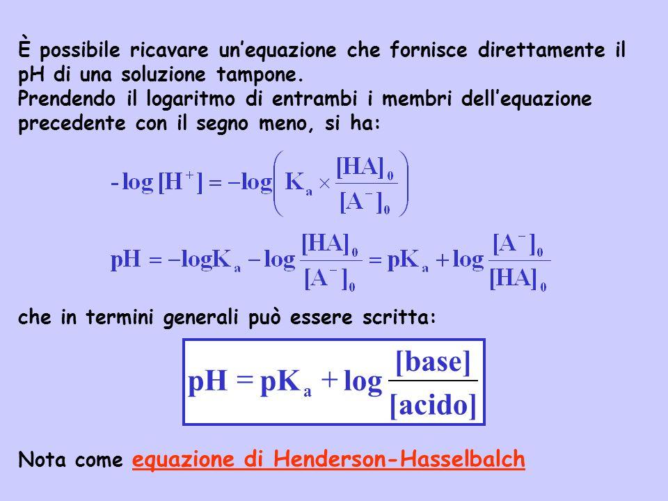 È possibile ricavare unequazione che fornisce direttamente il pH di una soluzione tampone. Prendendo il logaritmo di entrambi i membri dellequazione p
