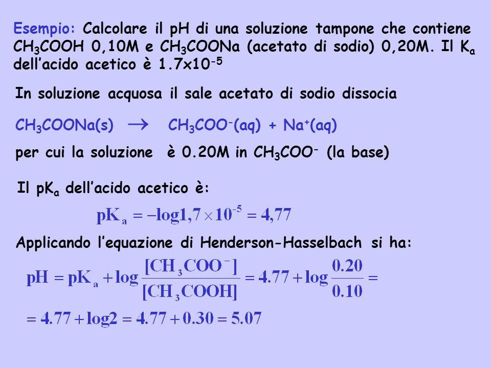 Esempio: Calcolare il pH di una soluzione tampone che contiene CH 3 COOH 0,10M e CH 3 COONa (acetato di sodio) 0,20M. Il K a dellacido acetico è 1.7x1