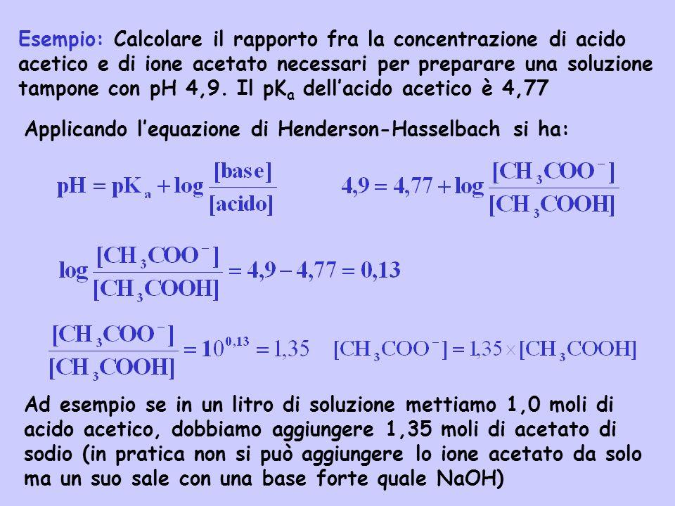 Esempio: Calcolare il rapporto fra la concentrazione di acido acetico e di ione acetato necessari per preparare una soluzione tampone con pH 4,9. Il p