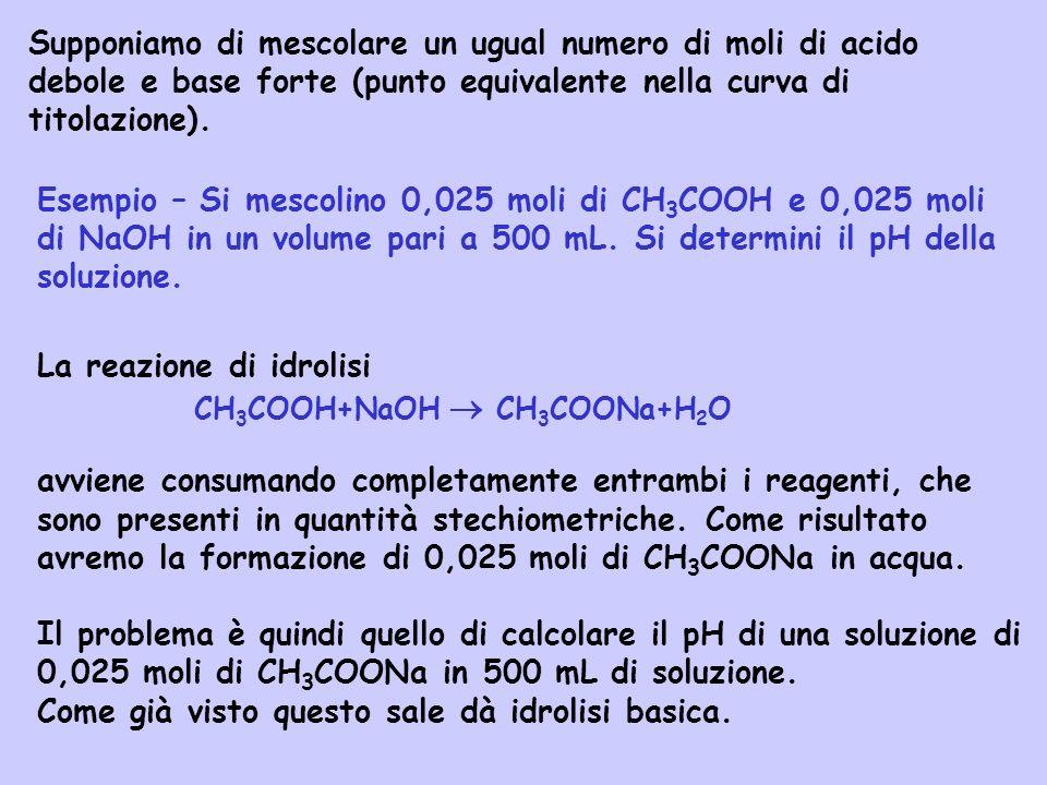 Supponiamo di mescolare un ugual numero di moli di acido debole e base forte (punto equivalente nella curva di titolazione). Esempio – Si mescolino 0,