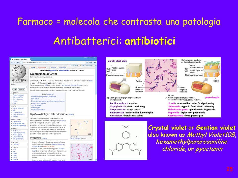 Farmaco = molecola che contrasta una patologia Antibatterici: antibiotici 25 Crystal violet or Gentian violet also known as Methyl Violet10B, hexameth
