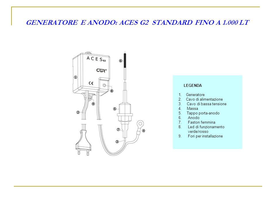 GENERATORE E ANODO: ACES G2 STANDARD FINO A 1.000 LT LEGENDA 1.
