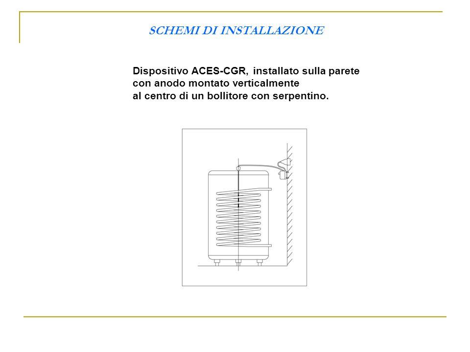 SCHEMI DI INSTALLAZIONE Dispositivo ACES-CGR, installato sulla parete con anodo montato verticalmente al centro di un bollitore con serpentino.