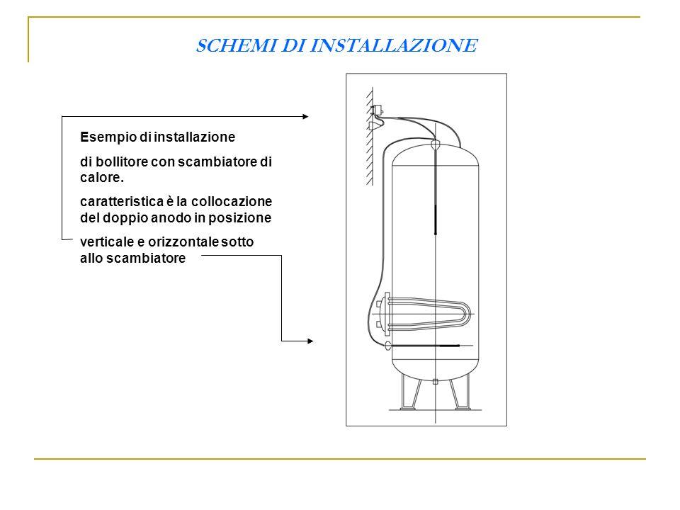 SCHEMI DI INSTALLAZIONE Esempio di installazione di bollitore con scambiatore di calore.