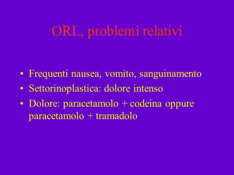 ORL, problemi relativi Frequenti nausea, vomito, sanguinamento Settorinoplastica: dolore intenso Dolore: paracetamolo + codeina oppure paracetamolo +