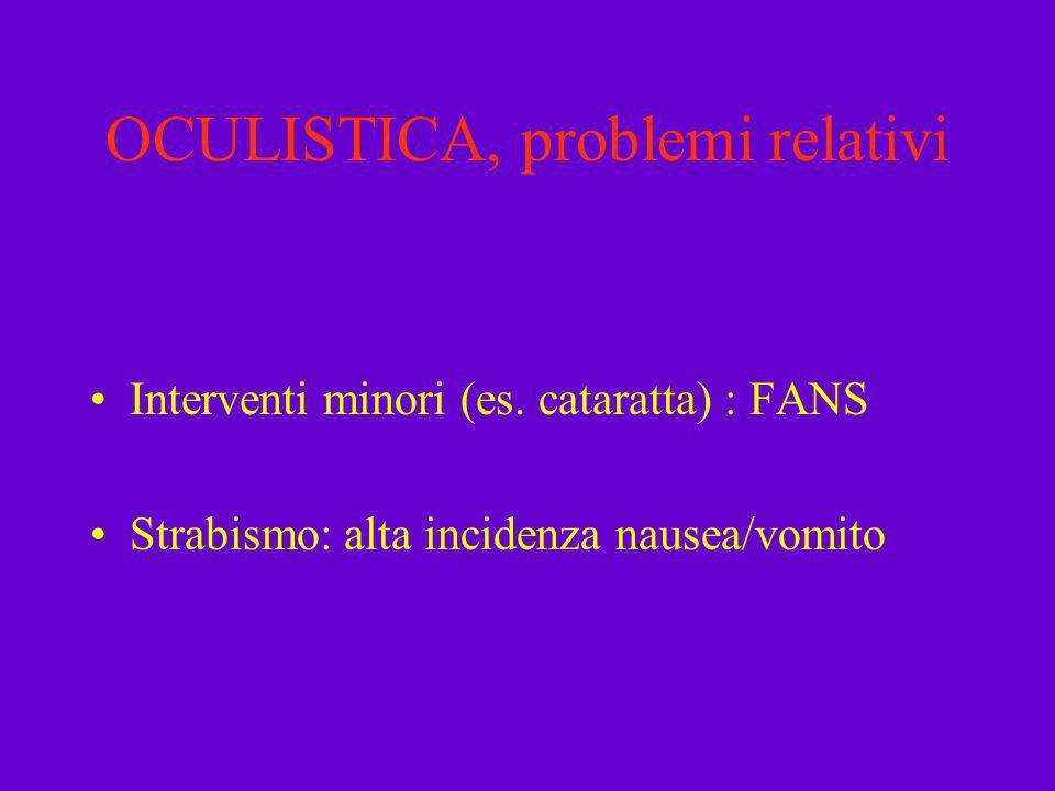 OCULISTICA, problemi relativi Interventi minori (es. cataratta) : FANS Strabismo: alta incidenza nausea/vomito