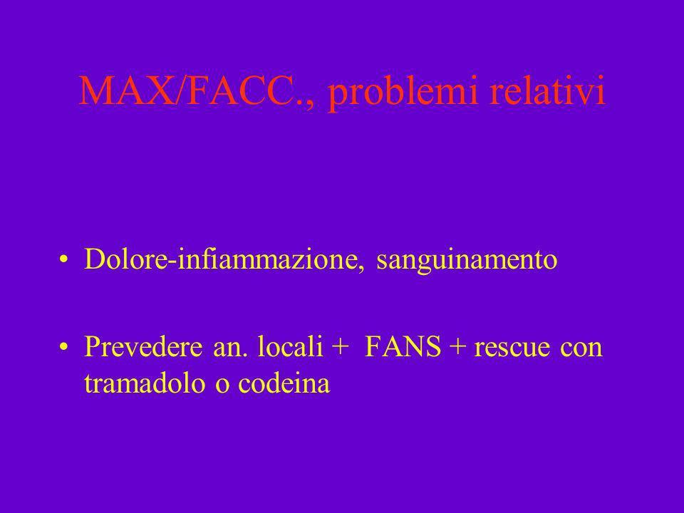 MAX/FACC., problemi relativi Dolore-infiammazione, sanguinamento Prevedere an. locali + FANS + rescue con tramadolo o codeina