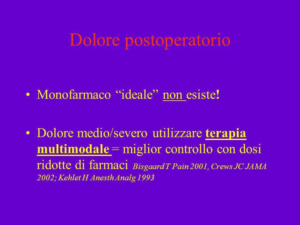 Dolore postoperatorio Monofarmaco ideale non esiste! Dolore medio/severo utilizzare terapia multimodale = miglior controllo con dosi ridotte di farmac