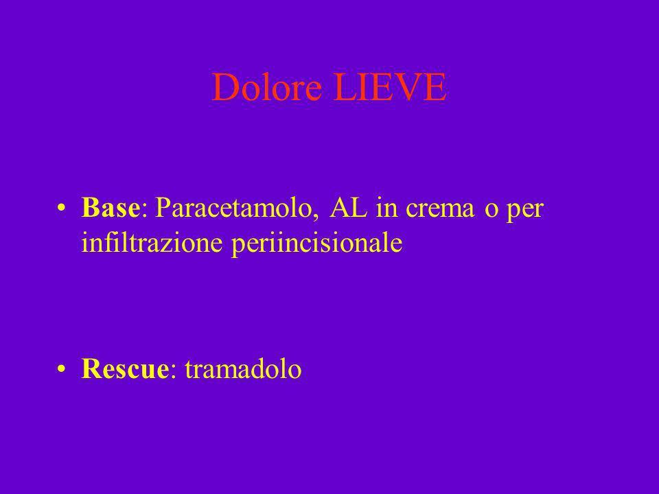 Dolore LIEVE Base: Paracetamolo, AL in crema o per infiltrazione periincisionale Rescue: tramadolo