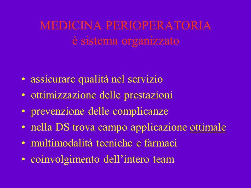 MEDICINA PERIOPERATORIA è sistema organizzato assicurare qualità nel servizio ottimizzazione delle prestazioni prevenzione delle complicanze nella DS
