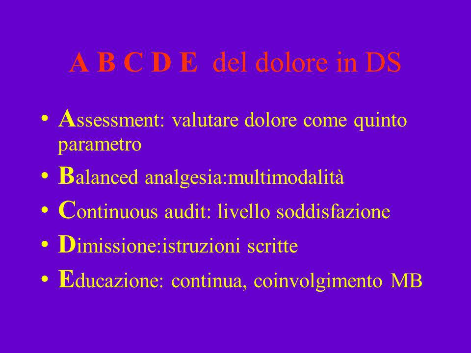 A B C D E del dolore in DS A ssessment: valutare dolore come quinto parametro B alanced analgesia:multimodalità C ontinuous audit: livello soddisfazio