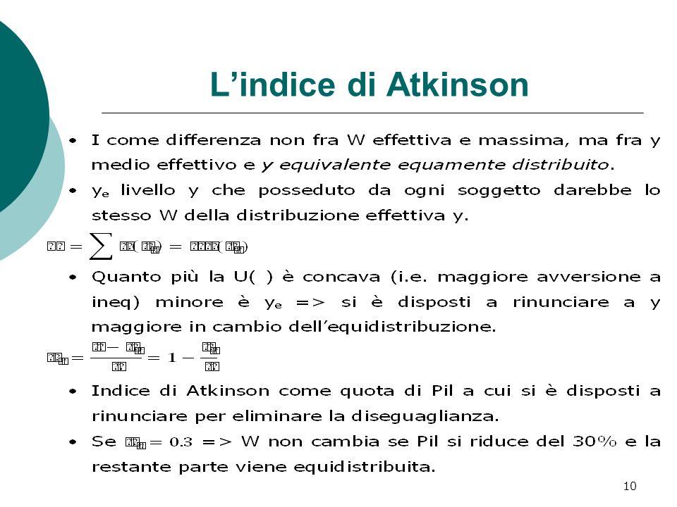 10 Lindice di Atkinson