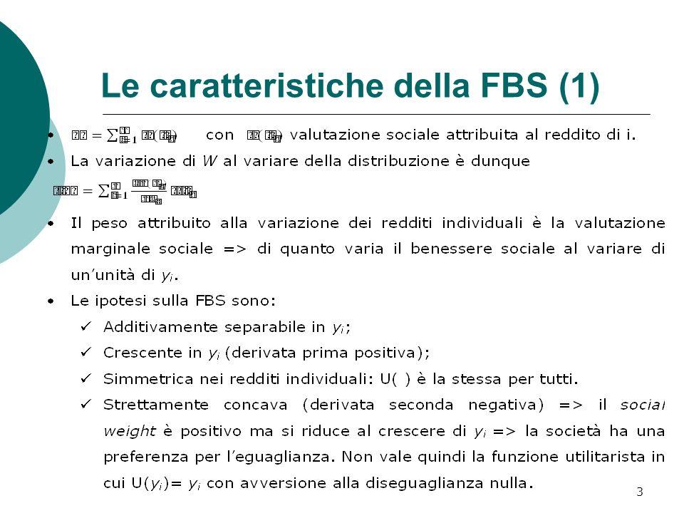 3 Le caratteristiche della FBS (1)