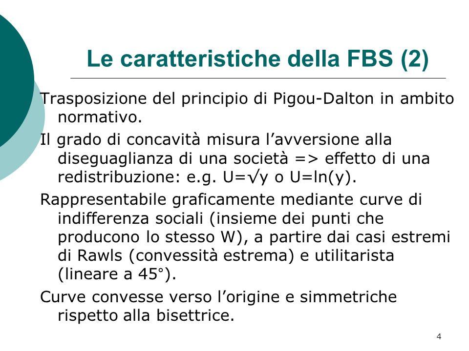 Le caratteristiche della FBS (2) 4 Trasposizione del principio di Pigou-Dalton in ambito normativo. Il grado di concavità misura lavversione alla dise
