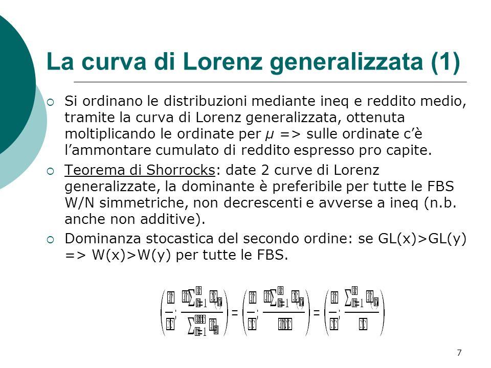 La curva di Lorenz generalizzata (1) Si ordinano le distribuzioni mediante ineq e reddito medio, tramite la curva di Lorenz generalizzata, ottenuta mo