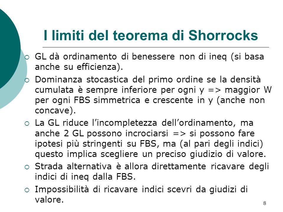 I limiti del teorema di Shorrocks GL dà ordinamento di benessere non di ineq (si basa anche su efficienza). Dominanza stocastica del primo ordine se l