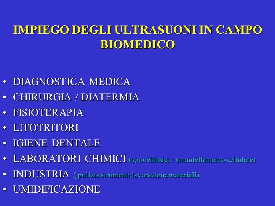 IMPIEGO DEGLI ULTRASUONI IN CAMPO BIOMEDICO DIAGNOSTICA MEDICADIAGNOSTICA MEDICA CHIRURGIA / DIATERMIACHIRURGIA / DIATERMIA FISIOTERAPIAFISIOTERAPIA L