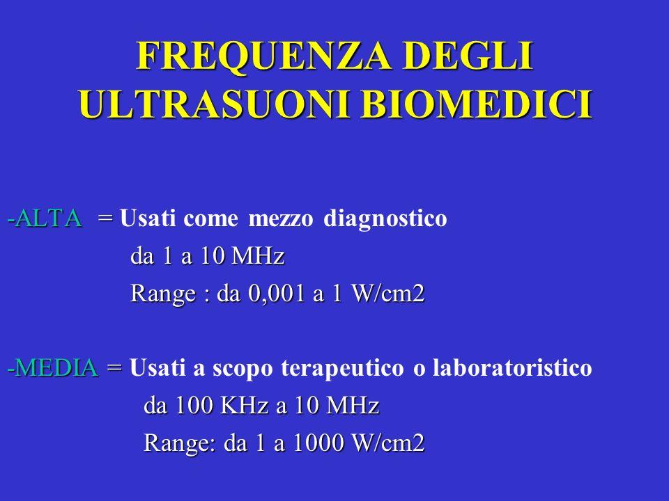 FREQUENZA DEGLI ULTRASUONI BIOMEDICI -ALTA = -ALTA = Usati come mezzo diagnostico da 1 a 10 MHz da 1 a 10 MHz Range : da 0,001 a 1 W/cm2 Range : da 0,