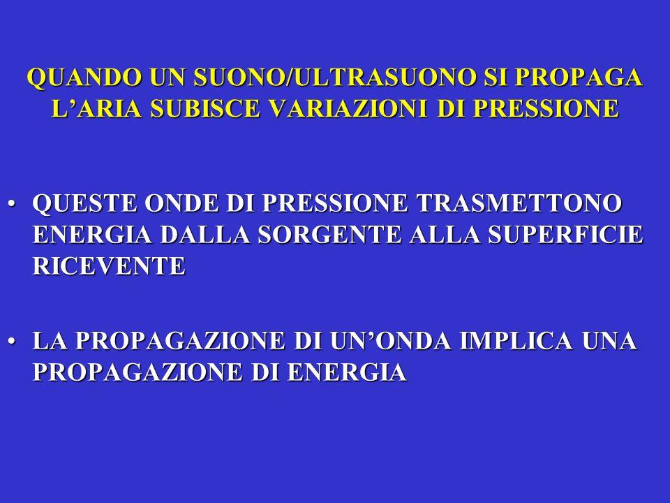 QUANDO UN SUONO/ULTRASUONO SI PROPAGA LARIA SUBISCE VARIAZIONI DI PRESSIONE QUESTE ONDE DI PRESSIONE TRASMETTONO ENERGIA DALLA SORGENTE ALLA SUPERFICI