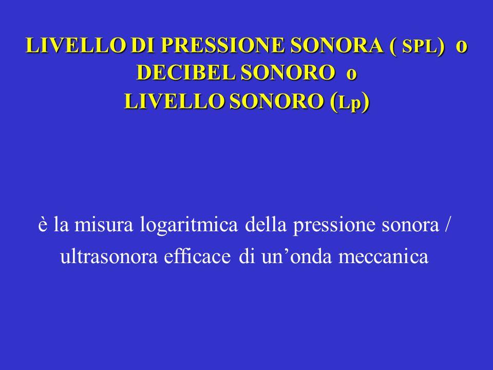 LIVELLO DI PRESSIONE SONORA ( SPL ) o DECIBEL SONORO o LIVELLO SONORO ( Lp ) è la misura logaritmica della pressione sonora / ultrasonora efficace di