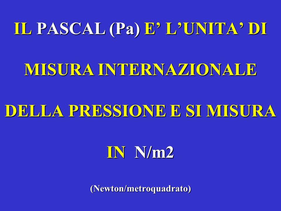 IL PASCAL (Pa) E LUNITA DI MISURA INTERNAZIONALE DELLA PRESSIONE E SI MISURA IN N/m2 (Newton/metroquadrato)