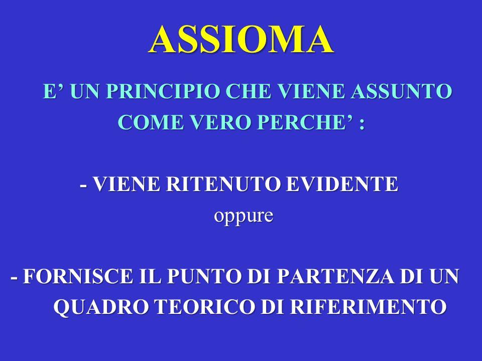 ASSIOMA E UN PRINCIPIO CHE VIENE ASSUNTO COME VERO PERCHE : COME VERO PERCHE : - VIENE RITENUTO EVIDENTE - VIENE RITENUTO EVIDENTE oppure oppure - FOR